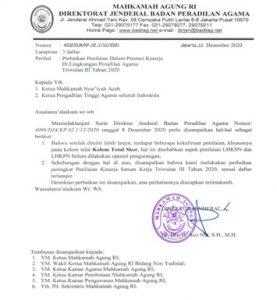 PENGADILAN AGAMA TANJUNGBALAI RAIH PERINGKAT KE-12 PADA HASIL PENILAIAN KINERJA TRIWULAN III TAHUN 2020