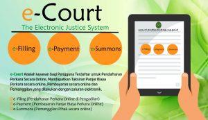 Syarat dan Ketentuan e-Court